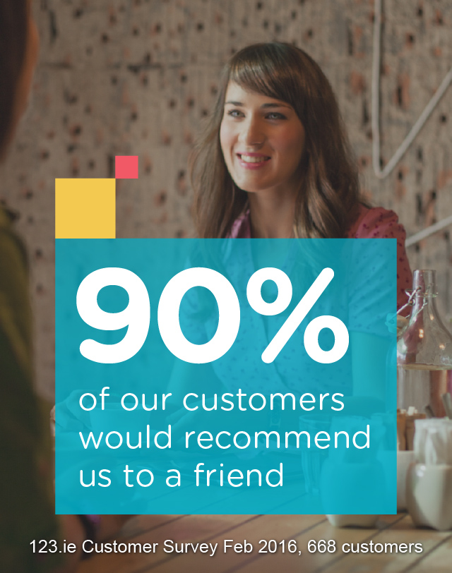 90% of customers would recommend us to a friend
